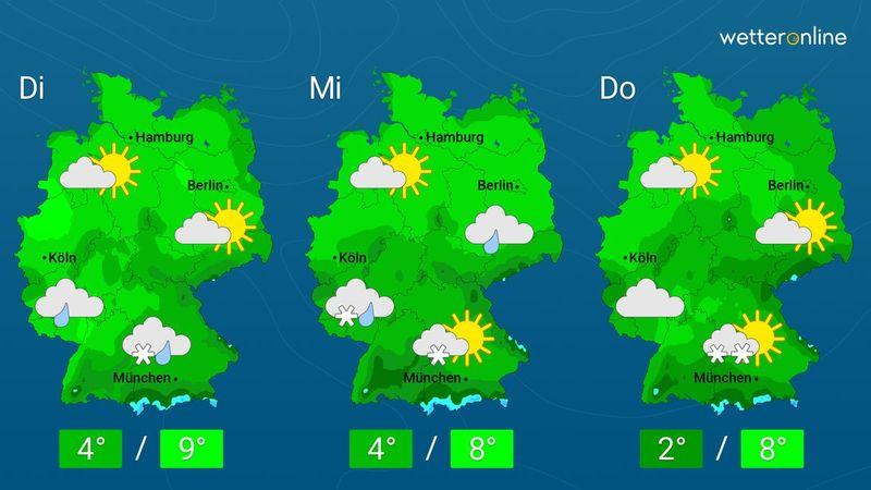 Wetter Norddeich, Norden